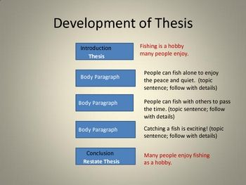 essay thesis statement examples literature review for apa styles  thesis statement examples weird thesis topics thesis statement examples
