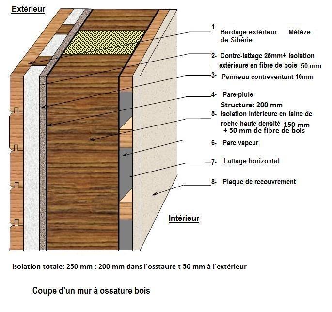 Maison ossature bois en m l ze maison en bois - R mur maison passive ...