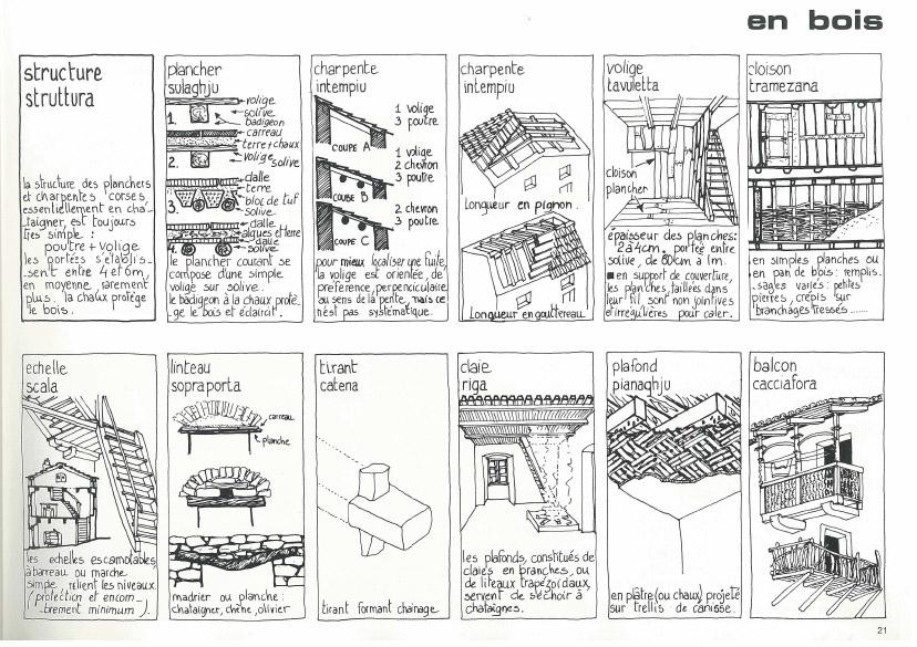 bois, structure, habitat, maison, corse