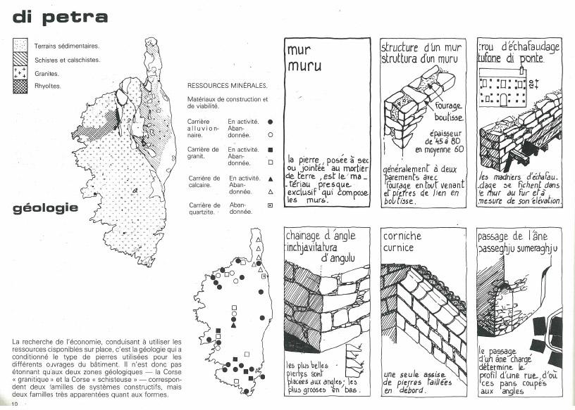 répartion matériaux de construction en corse, mur pierre, architecture, technique