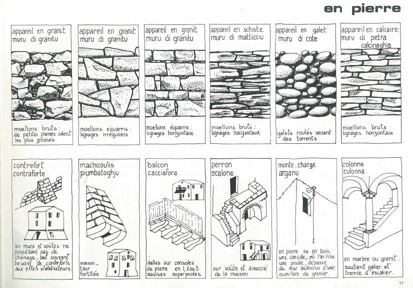 technique, mur pierre, corse, architecture