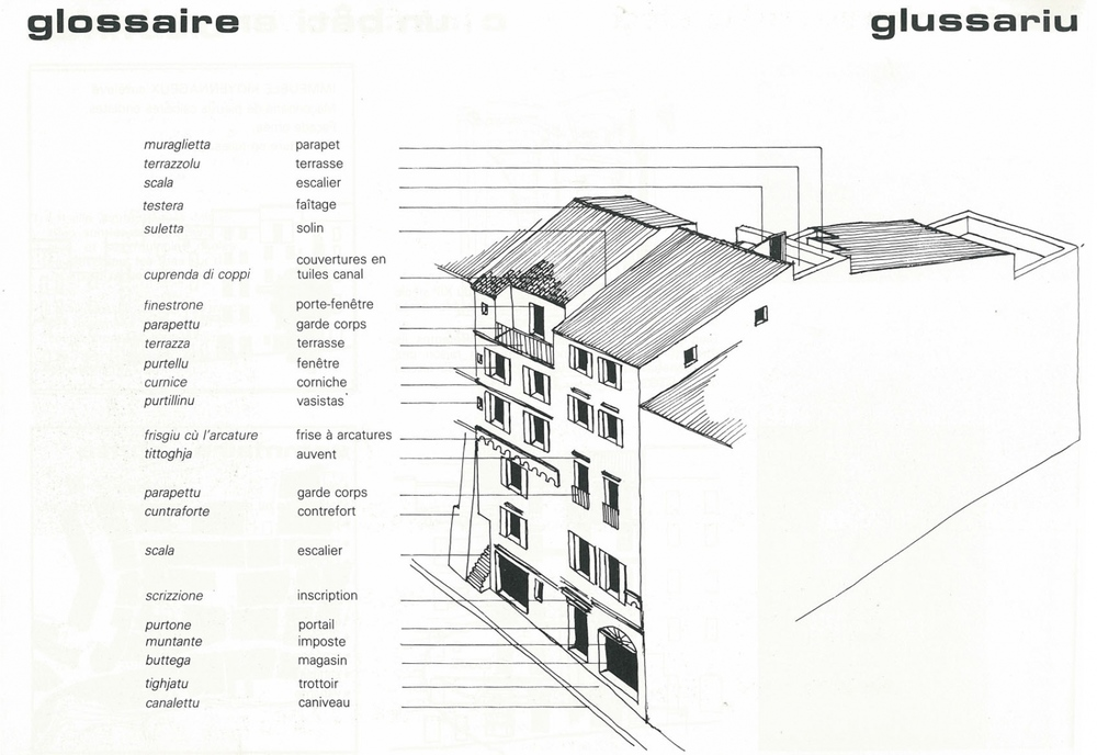 glossaire, vocabulaire, ajaccio, corse, immeuble