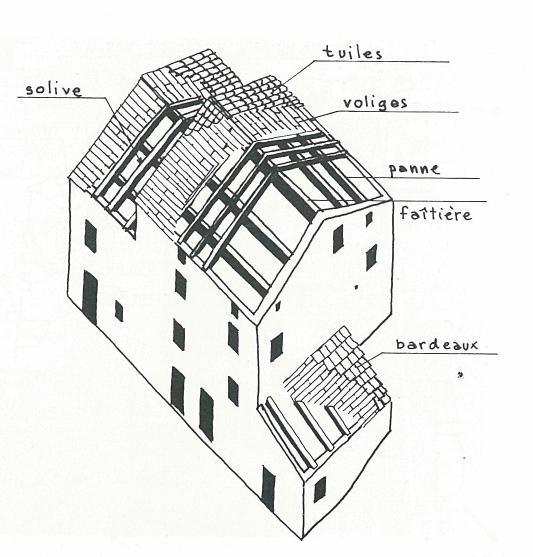 vocabulaire toit tuiles, maison corse