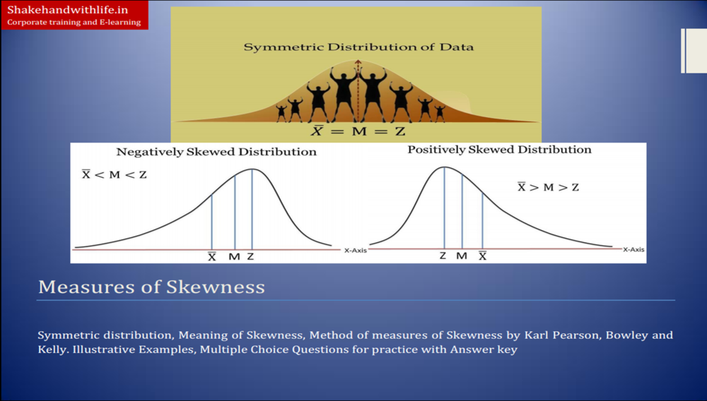 Skewness and Measures of Skewness