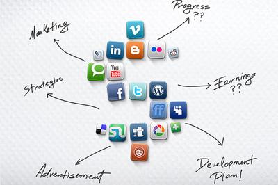 Digital marketing services gurgaon delhi ncr noida