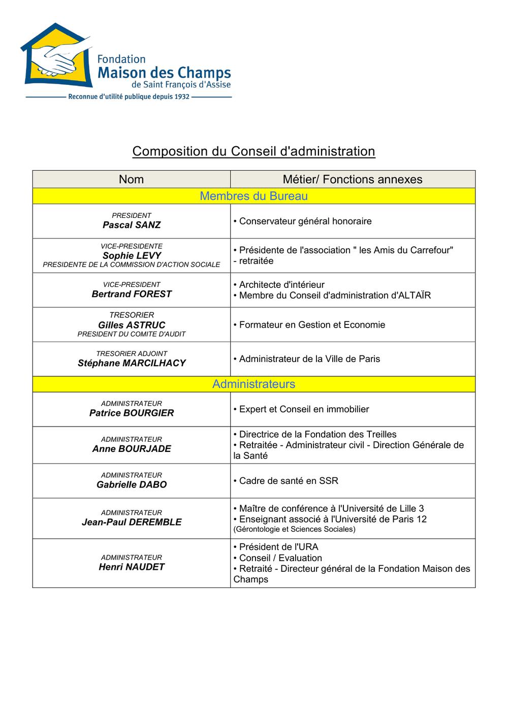 Composition_du_Conseil_d_administration