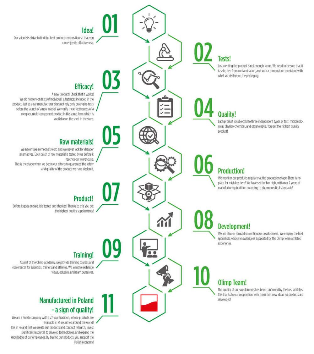 Health_Improvement_Infographics
